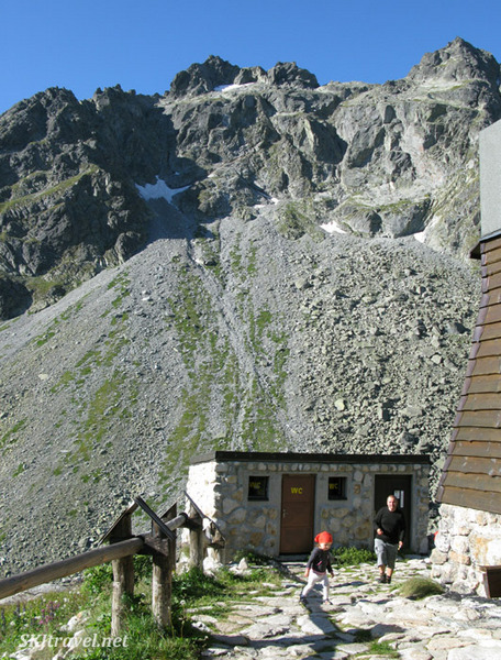 15-loos with a view-Slovakia-High Tatras mountains-c Shara Johnson-600pix